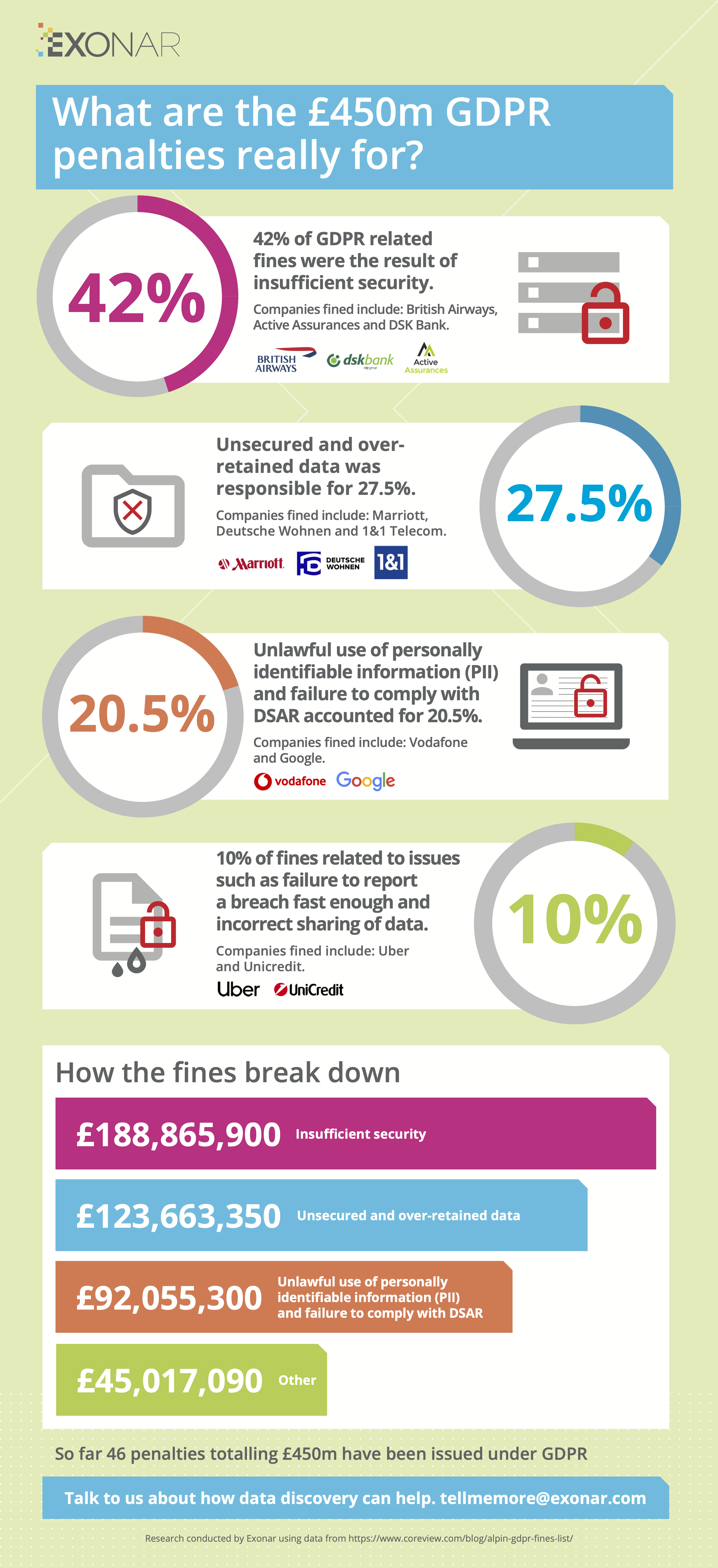 GDPR_Research_Infographic